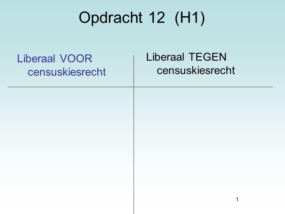 1 Opdracht 12 (H1) Liberaal VOOR censuskiesrecht Liberaal TEGEN censuskiesrecht
