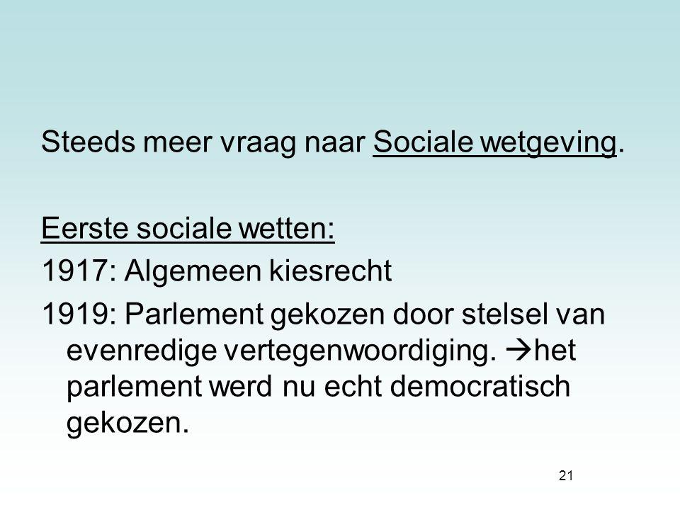 21 Steeds meer vraag naar Sociale wetgeving. Eerste sociale wetten: 1917: Algemeen kiesrecht 1919: Parlement gekozen door stelsel van evenredige verte