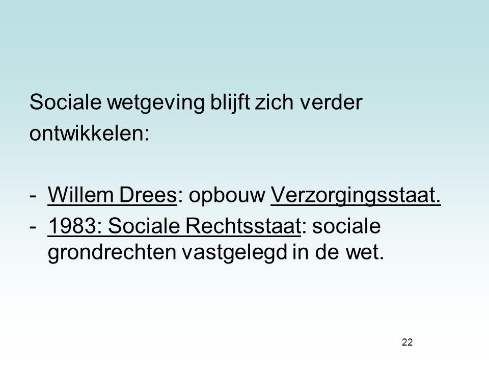 22 Sociale wetgeving blijft zich verder ontwikkelen: -Willem Drees: opbouw Verzorgingsstaat. -1983: Sociale Rechtsstaat: sociale grondrechten vastgele