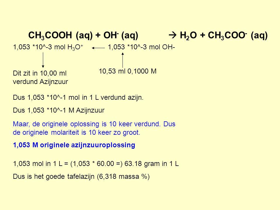 CH 3 COOH (aq) + OH - (aq)  H 2 O + CH 3 COO - (aq) 10,53 ml 0,1000 M 1,053 *10^-3 mol OH-1,053 *10^-3 mol H 3 O + Dit zit in 10,00 ml verdund Azijnzuur Dus 1,053 *10^-1 mol in 1 L verdund azijn.