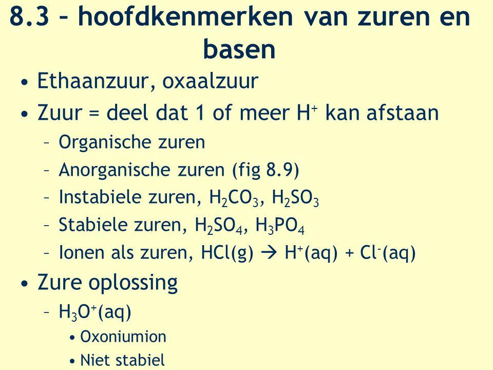 8.3 – hoofdkenmerken van zuren en basen Ethaanzuur, oxaalzuur Zuur = deel dat 1 of meer H + kan afstaan –Organische zuren –Anorganische zuren (fig 8.9) –Instabiele zuren, H 2 CO 3, H 2 SO 3 –Stabiele zuren, H 2 SO 4, H 3 PO 4 –Ionen als zuren, HCl(g)  H + (aq) + Cl - (aq) Zure oplossing –H 3 O + (aq) Oxoniumion Niet stabiel