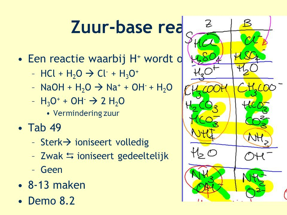 Zuur-base reactie Een reactie waarbij H + wordt overgedragen –HCl + H 2 O  Cl - + H 3 O + zuur –NaOH + H 2 O  Na + + OH - + H 2 Obase –H 3 O + + OH