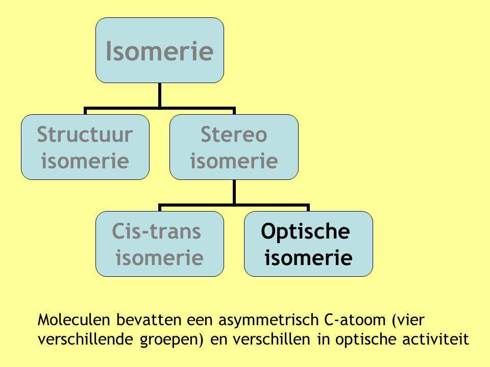 Isomerie Structuur isomerie Stereo isomerie Cis-trans isomerie Optische isomerie Moleculen bevatten een asymmetrisch C-atoom (vier verschillende groep