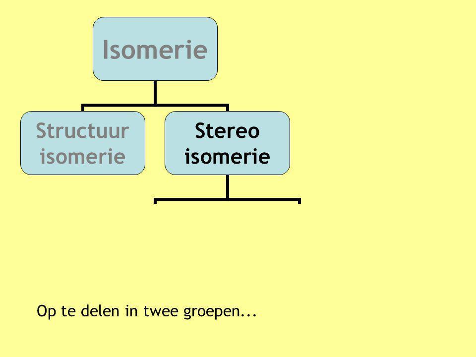 Optredend bij moleculen met beperkte draaibaarheid: Alkenen of cyclische verbindingen Isomerie Structuur isomerie Stereo isomerie Cis-trans isomerie Optische isomerie