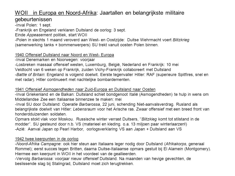 WOII in Europa en Noord-Afrika: Jaartallen en belangrijkste militaire gebeurtenissen -Inval Polen: 1 sept. -Frankrijk en Engeland verklaren Duitsland