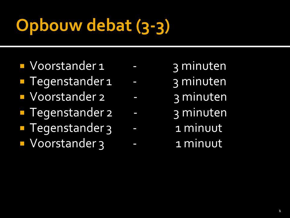 1 Opbouw debat (3-3)  Voorstander 1 - 3 minuten  Tegenstander 1 - 3 minuten  Voorstander 2 - 3 minuten  Tegenstander 2 - 3 minuten  Tegenstander 3 - 1 minuut  Voorstander 3 - 1 minuut