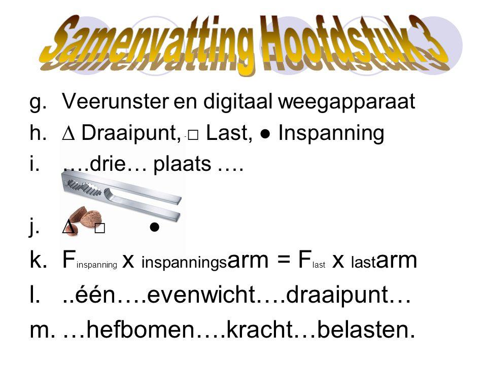 g.Veerunster en digitaal weegapparaat h.∆ Draaipunt, □ Last, ● Inspanning i.….drie… plaats …. j.∆ □ ● k.F inspanning x inspannings arm = F last x last