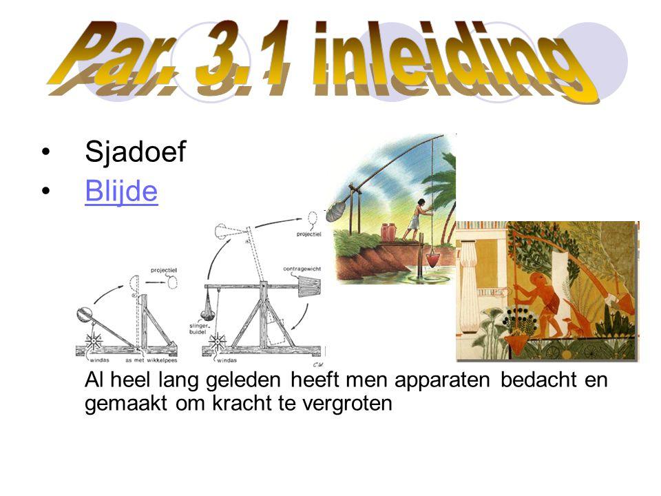 Sjadoef Blijde Al heel lang geleden heeft men apparaten bedacht en gemaakt om kracht te vergroten