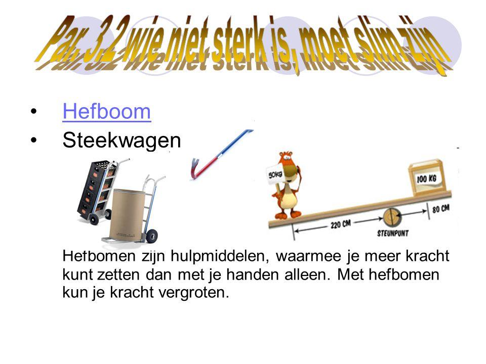 Hefboom Steekwagen Hefbomen zijn hulpmiddelen, waarmee je meer kracht kunt zetten dan met je handen alleen. Met hefbomen kun je kracht vergroten.