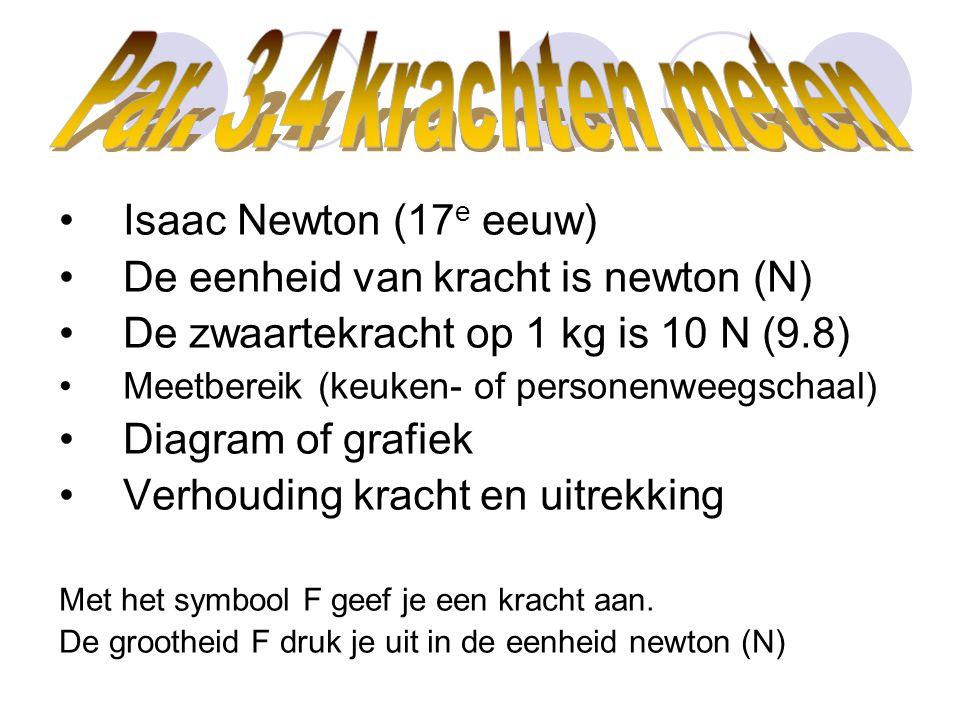 Isaac Newton (17 e eeuw) De eenheid van kracht is newton (N) De zwaartekracht op 1 kg is 10 N (9.8) Meetbereik (keuken- of personenweegschaal) Diagram