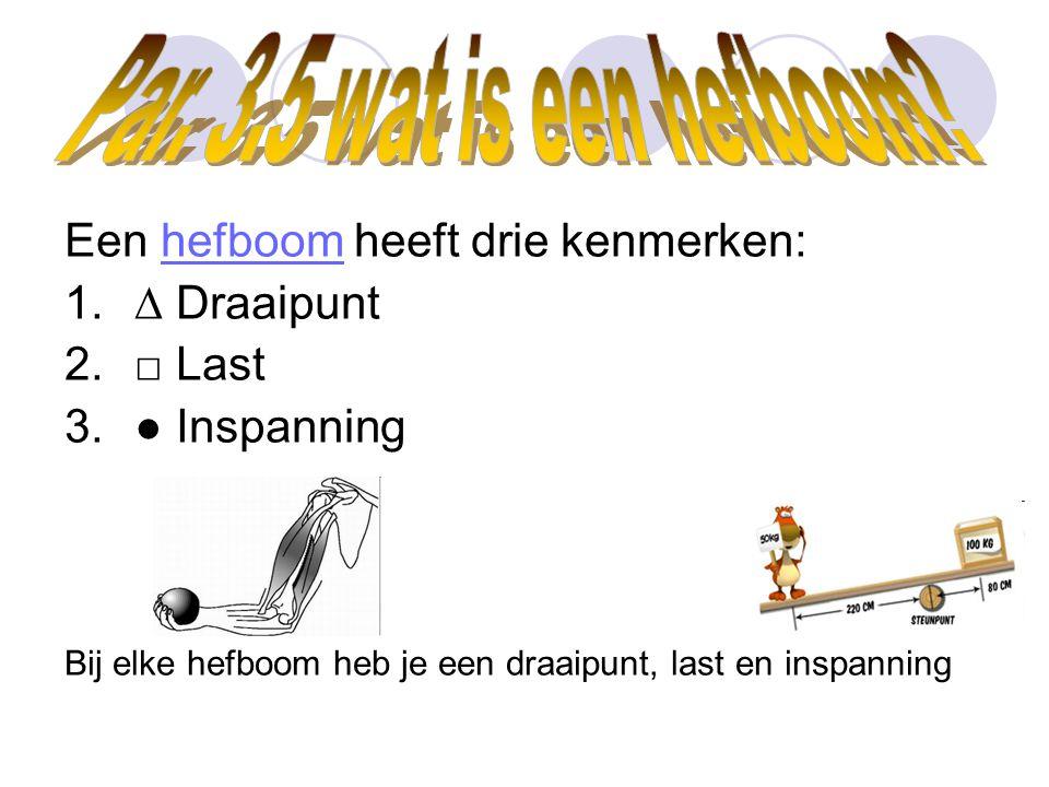 Een hefboom heeft drie kenmerken:hefboom 1.∆ Draaipunt 2.□ Last 3.● Inspanning Bij elke hefboom heb je een draaipunt, last en inspanning