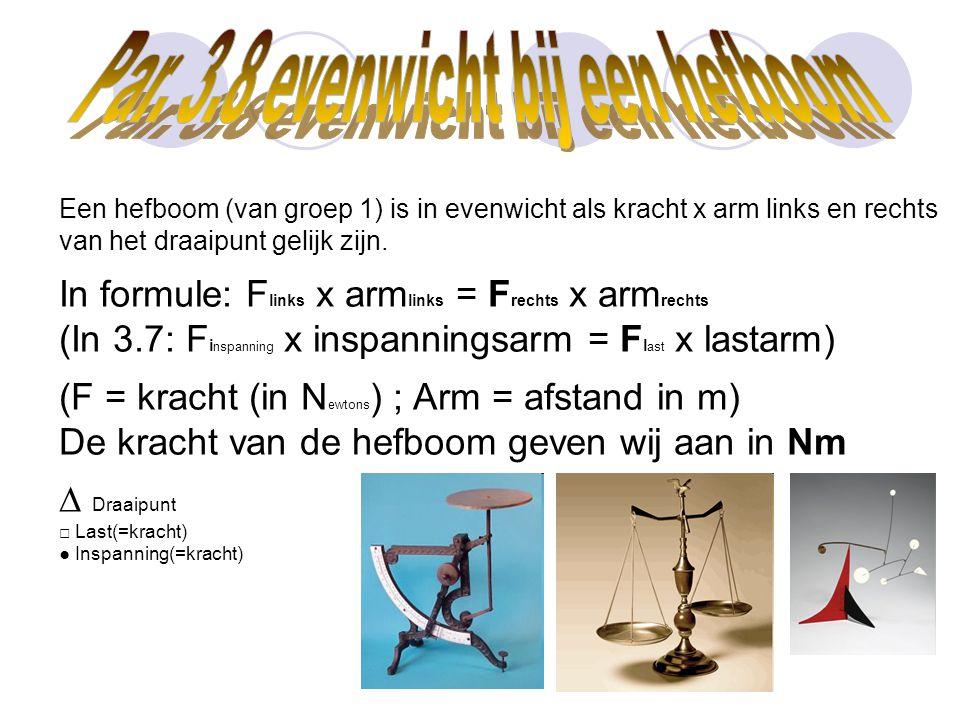 Een hefboom (van groep 1) is in evenwicht als kracht x arm links en rechts van het draaipunt gelijk zijn. In formule: F links x arm links = F rechts x