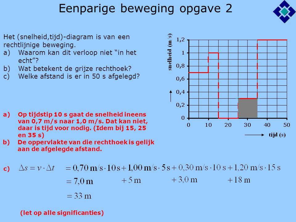 Eenparige beweging opgave 3 a) De verplaatsing is: b) De afgelegde weg is: c) Tussen 0 s en 10 s is de snelheid: Tussen 10 s en 20 s is de snelheid: Tussen 20 s en 25 s is de snelheid: