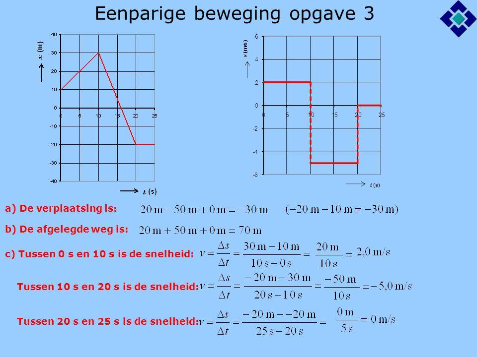 Eenparige beweging opgave 3 a) De verplaatsing is: b) De afgelegde weg is: c) Tussen 0 s en 10 s is de snelheid: Tussen 10 s en 20 s is de snelheid: T