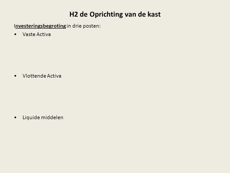 H2 de Oprichting van de kast Investeringsbegroting in drie posten: Vaste Activa Vlottende Activa Liquide middelen