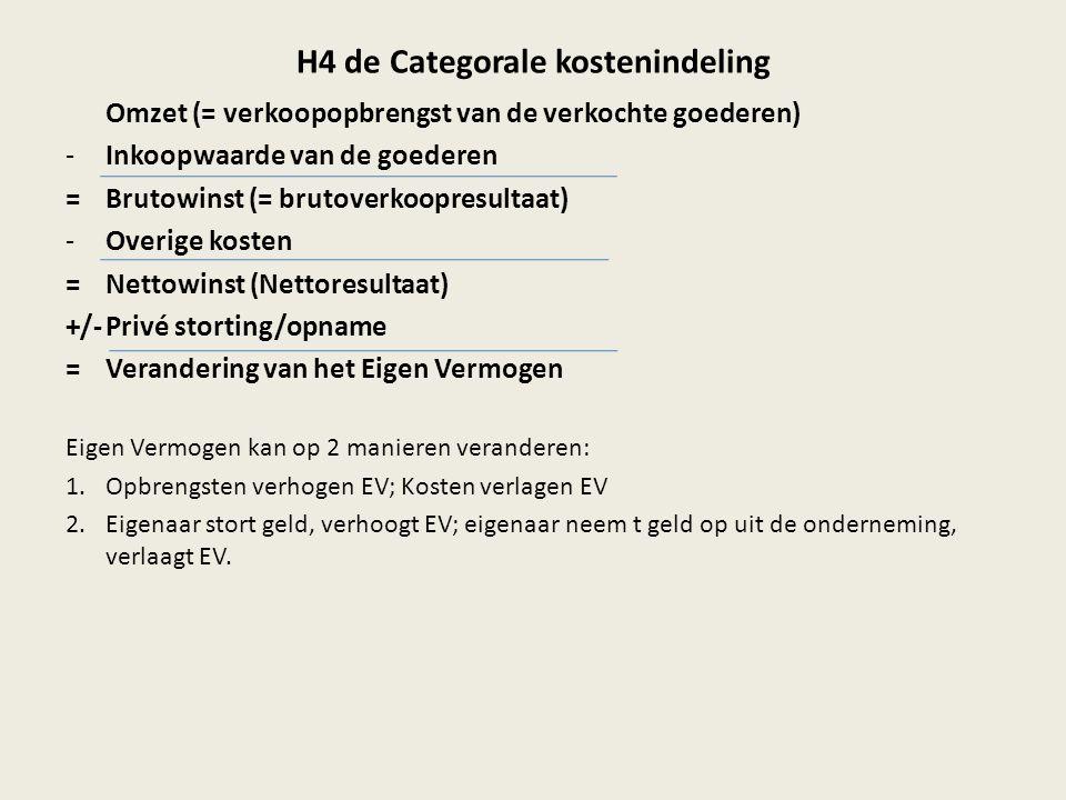 H4 de Categorale kostenindeling Omzet (= verkoopopbrengst van de verkochte goederen) -Inkoopwaarde van de goederen =Brutowinst (= brutoverkoopresultaa
