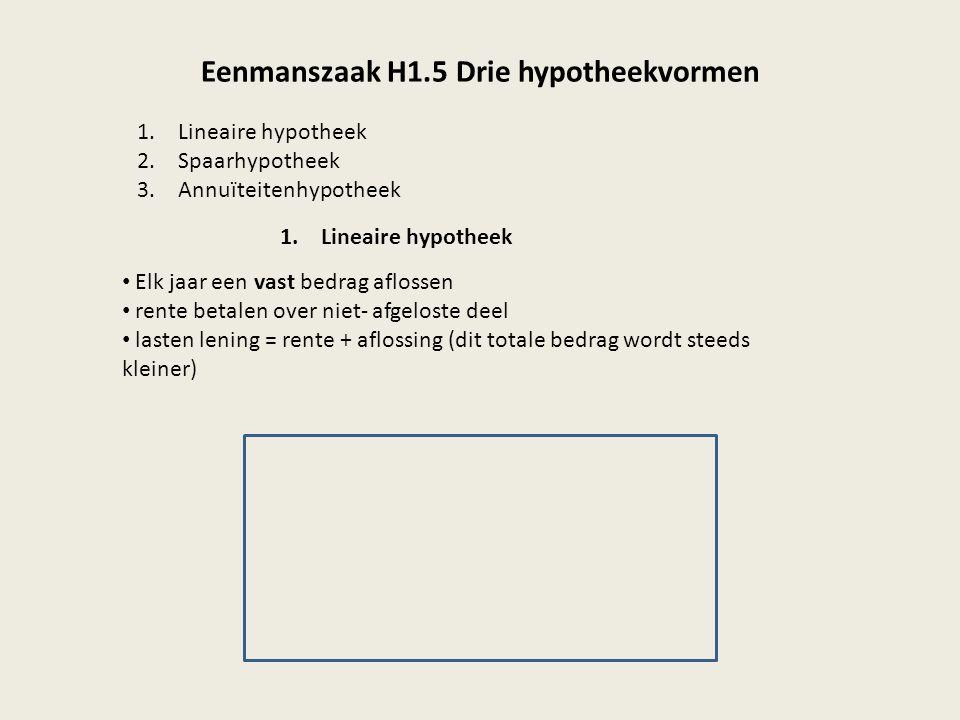 Eenmanszaak H1.5 Drie hypotheekvormen 1. Lineaire hypotheek 2. Spaarhypotheek 3. Annuïteitenhypotheek 1. Lineaire hypotheek Elk jaar een vast bedrag a