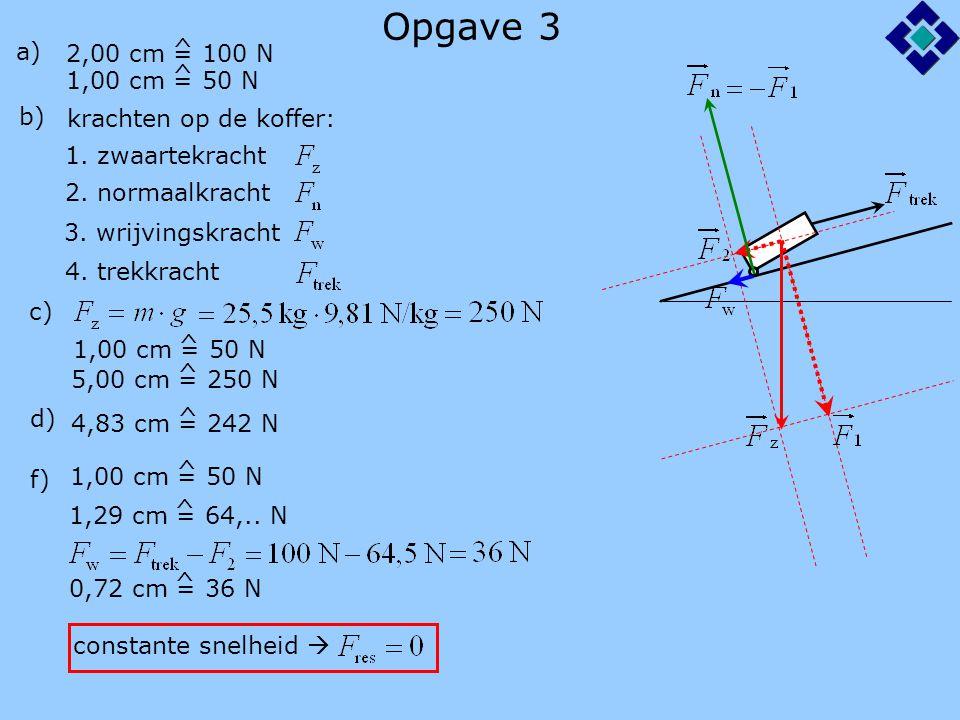 Opgave 3 constante snelheid  krachten op de koffer: 1.