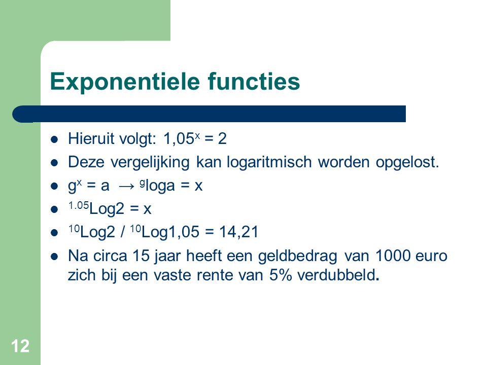 12 Exponentiele functies Hieruit volgt: 1,05 x = 2 Deze vergelijking kan logaritmisch worden opgelost. g x = a → g loga = x 1.05 Log2 = x 10 Log2 / 10