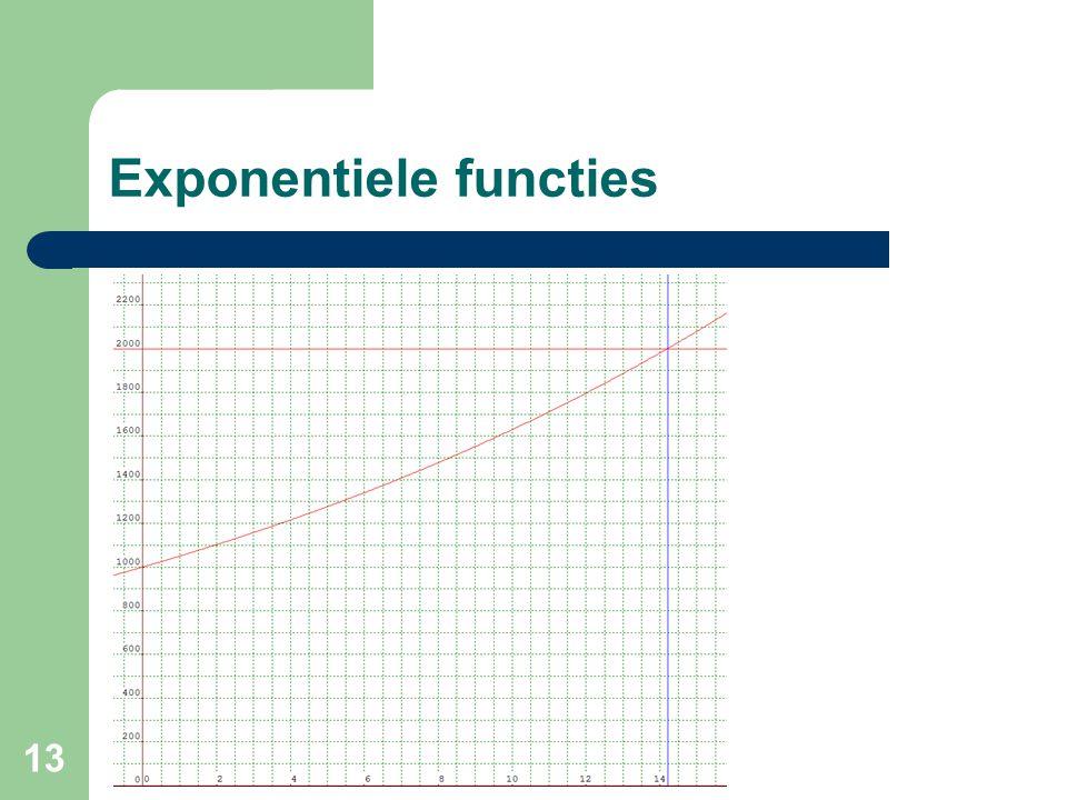 13 Exponentiele functies