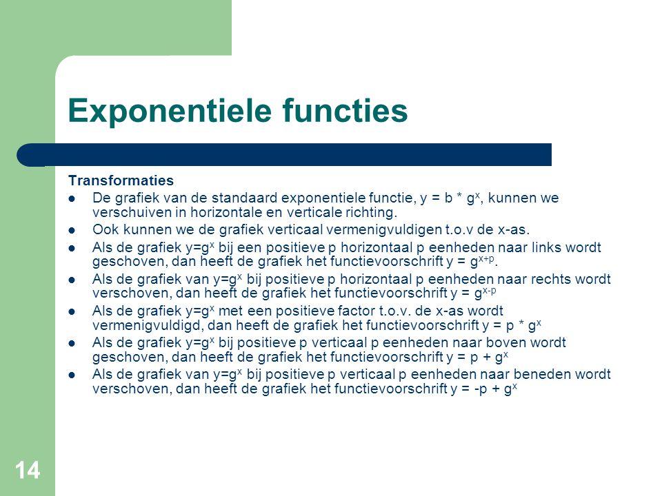 14 Exponentiele functies Transformaties De grafiek van de standaard exponentiele functie, y = b * g x, kunnen we verschuiven in horizontale en vertica