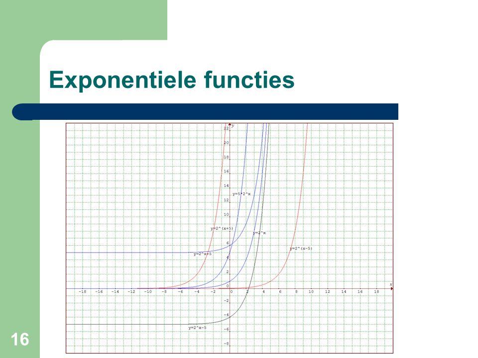 16 Exponentiele functies