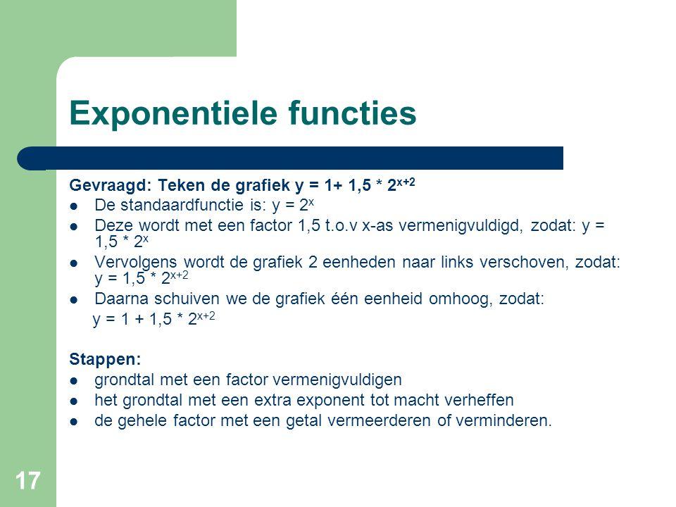 17 Exponentiele functies Gevraagd: Teken de grafiek y = 1+ 1,5 * 2 x+2 De standaardfunctie is: y = 2 x Deze wordt met een factor 1,5 t.o.v x-as vermen