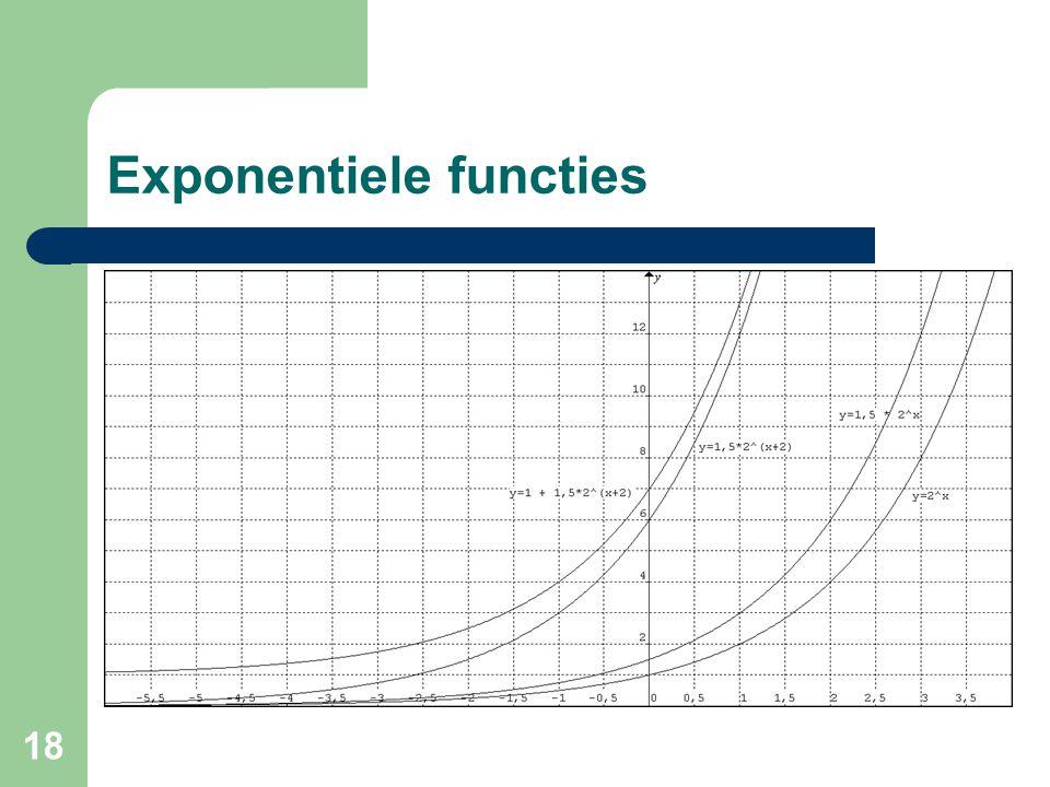 18 Exponentiele functies