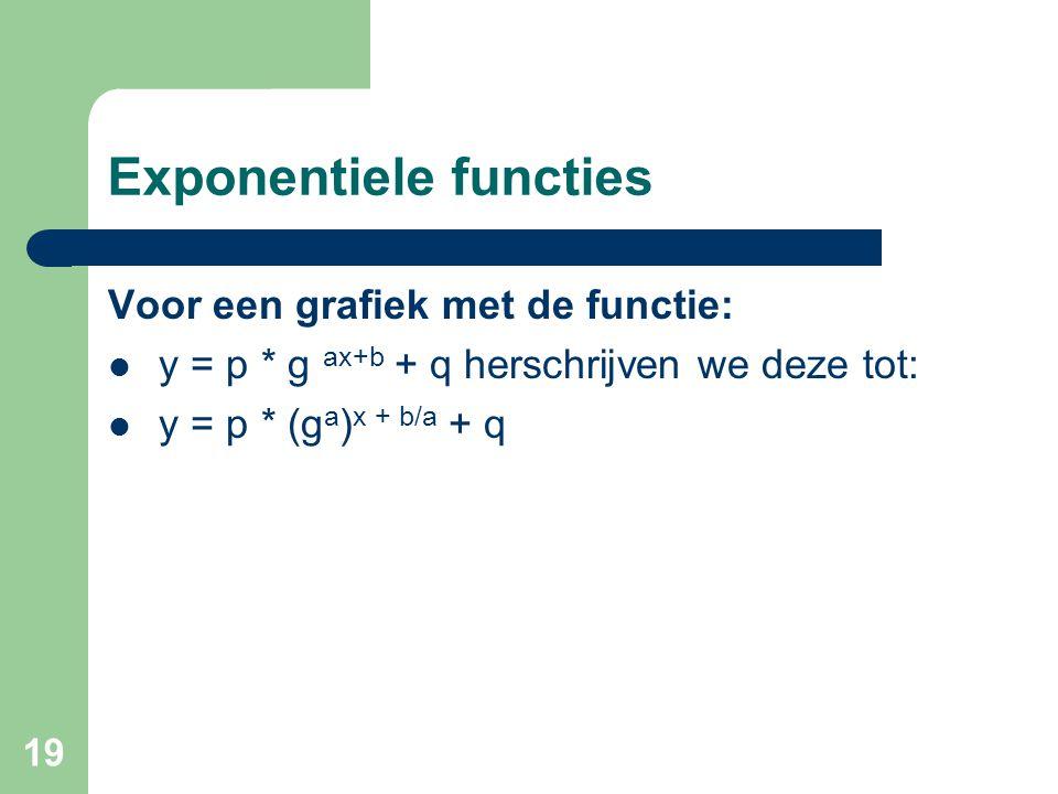 19 Exponentiele functies Voor een grafiek met de functie: y = p * g ax+b + q herschrijven we deze tot: y = p * (g a ) x + b/a + q