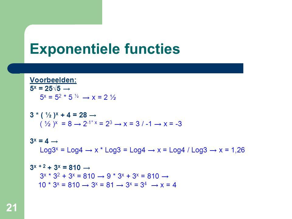21 Exponentiele functies Voorbeelden: 5 x = 25√5 → 5 x = 5 2 * 5 ½ → x = 2 ½ 3 * ( ½ ) x + 4 = 28 → ( ½ ) x = 8 → 2 -1* x = 2 3 → x = 3 / -1 → x = -3
