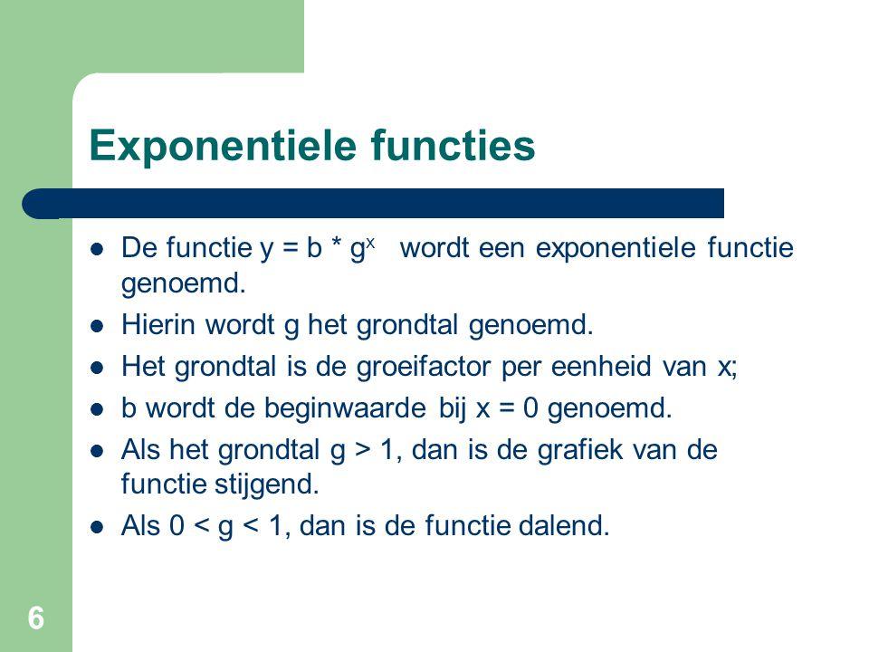 6 Exponentiele functies De functie y = b * g x wordt een exponentiele functie genoemd. Hierin wordt g het grondtal genoemd. Het grondtal is de groeifa