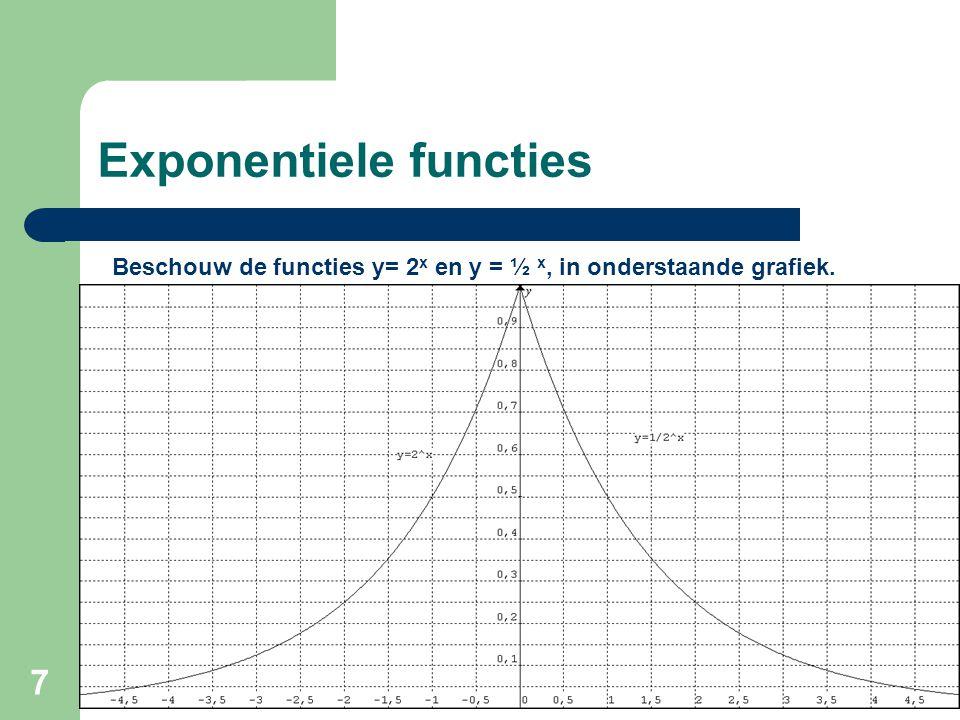 7 Exponentiele functies Beschouw de functies y= 2 x en y = ½ x, in onderstaande grafiek.