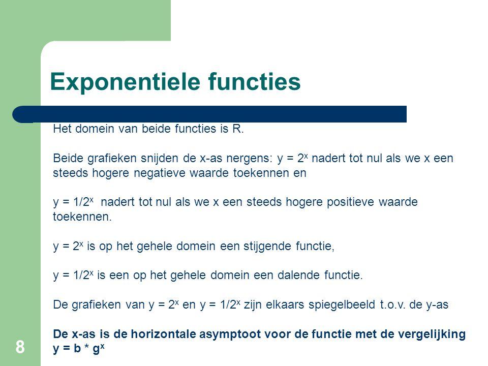 9 Exponentiele functies Opstellen functievoorschrift.