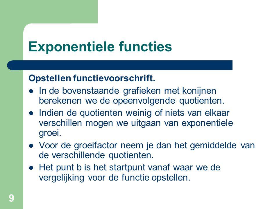 20 Exponentiele functies Het berekenen van het snijpunt van twee exponentiele functie komt neer op het oplossen van een exponentiele vergelijking.