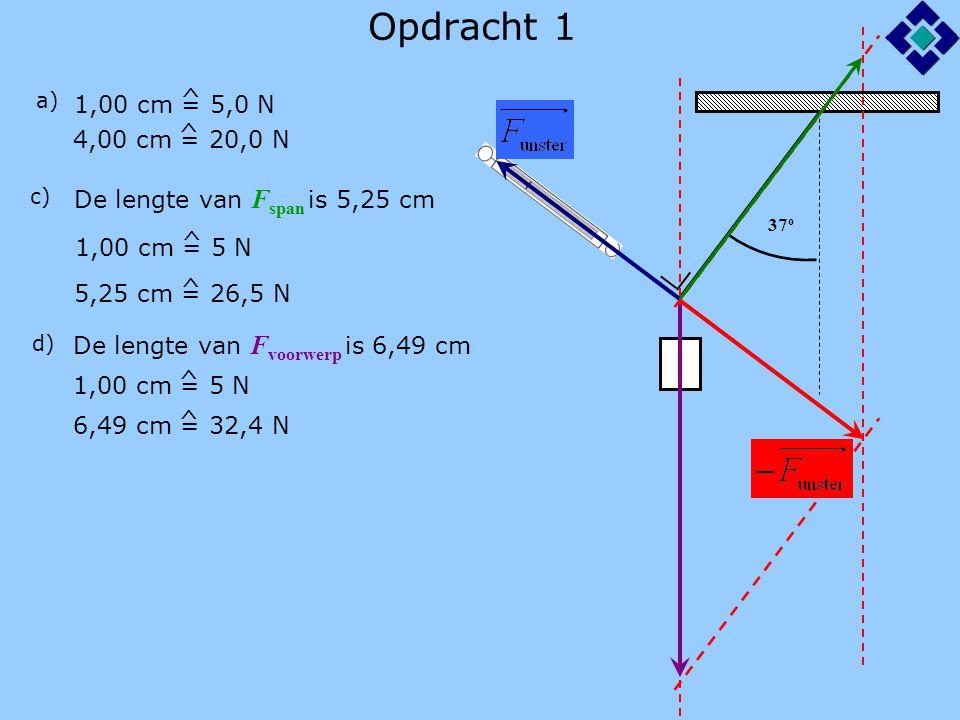 Opdracht 1 37 o a) 1,00 cm = 5,0 N ^ c) De lengte van F span is 5,25 cm 1,00 cm = 5 N ^ 5,25 cm = 26,5 N ^ d) De lengte van F voorwerp is 6,49 cm 1,00