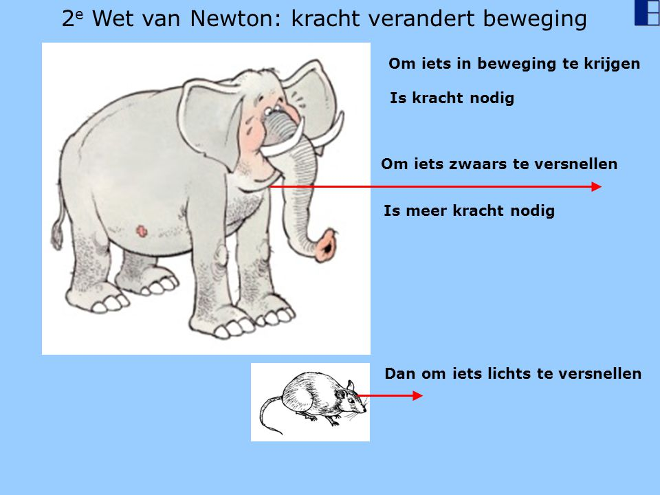 2 e Wet van Newton: kracht verandert beweging Om iets zwaars te versnellen Is meer kracht nodig Dan om iets lichts te versnellen Om iets in beweging t