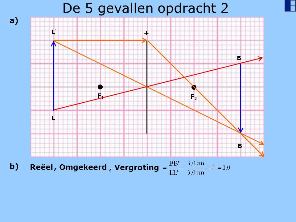 De 5 gevallen opdracht 2 L'L' L + F1F1 F2F2 B B'B' a) b) Reëel, Omgekeerd, Vergroting
