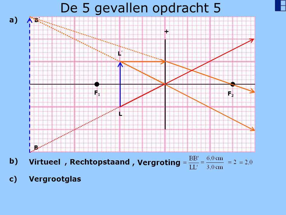 De 5 gevallen opdracht 5 L'L' L + F1F1 F2F2 B B'B' a) b) Virtueel, Rechtopstaand, Vergroting c) Vergrootglas