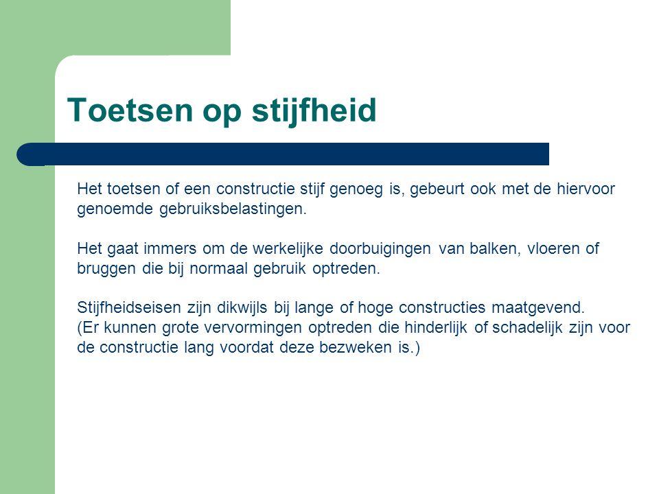 Toetsen op stijfheid Het toetsen of een constructie stijf genoeg is, gebeurt ook met de hiervoor genoemde gebruiksbelastingen.