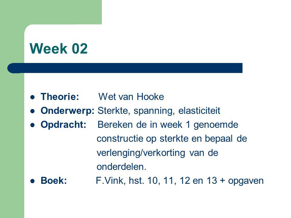 Week 02 Theorie: Wet van Hooke Onderwerp: Sterkte, spanning, elasticiteit Opdracht: Bereken de in week 1 genoemde constructie op sterkte en bepaal de verlenging/verkorting van de onderdelen.