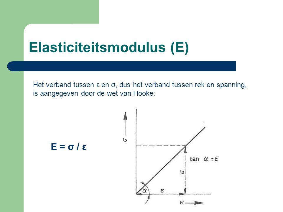 Elasticiteitsmodulus (E) Het verband tussen ε en σ, dus het verband tussen rek en spanning, is aangegeven door de wet van Hooke: E = σ / ε