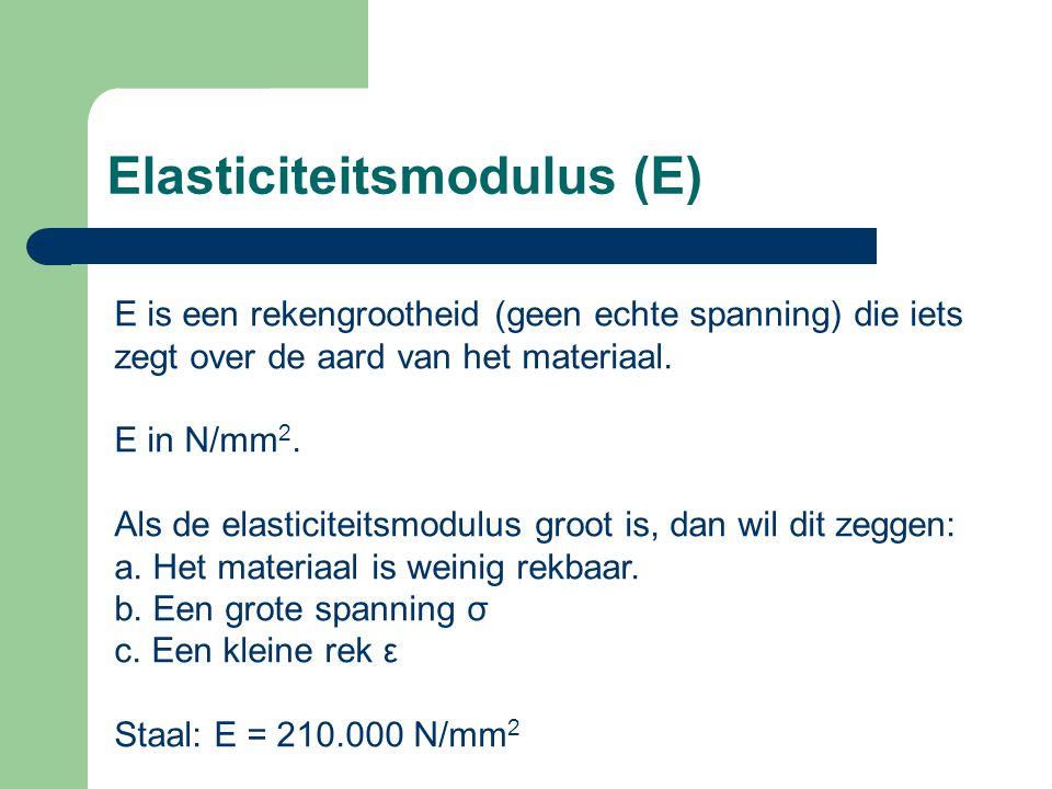 Elasticiteitsmodulus (E) E is een rekengrootheid (geen echte spanning) die iets zegt over de aard van het materiaal.