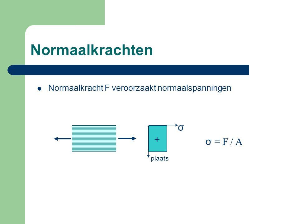 Normaalkrachten Normaalkracht F veroorzaakt normaalspanningen + σ plaats σ = F / A