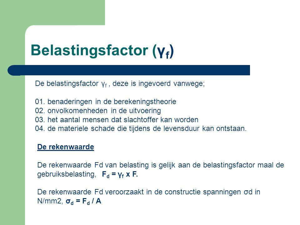 Belastingsfactor (γ f ) De belastingsfactor γ f, deze is ingevoerd vanwege; 01.