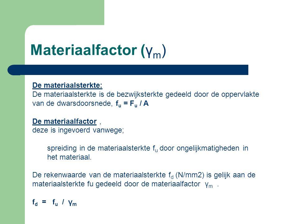 Materiaalfactor (γ m ) De materiaalsterkte: De materiaalsterkte is de bezwijksterkte gedeeld door de oppervlakte van de dwarsdoorsnede, f u = F u / A De materiaalfactor, deze is ingevoerd vanwege; spreiding in de materiaalsterkte f u door ongelijkmatigheden in het materiaal.