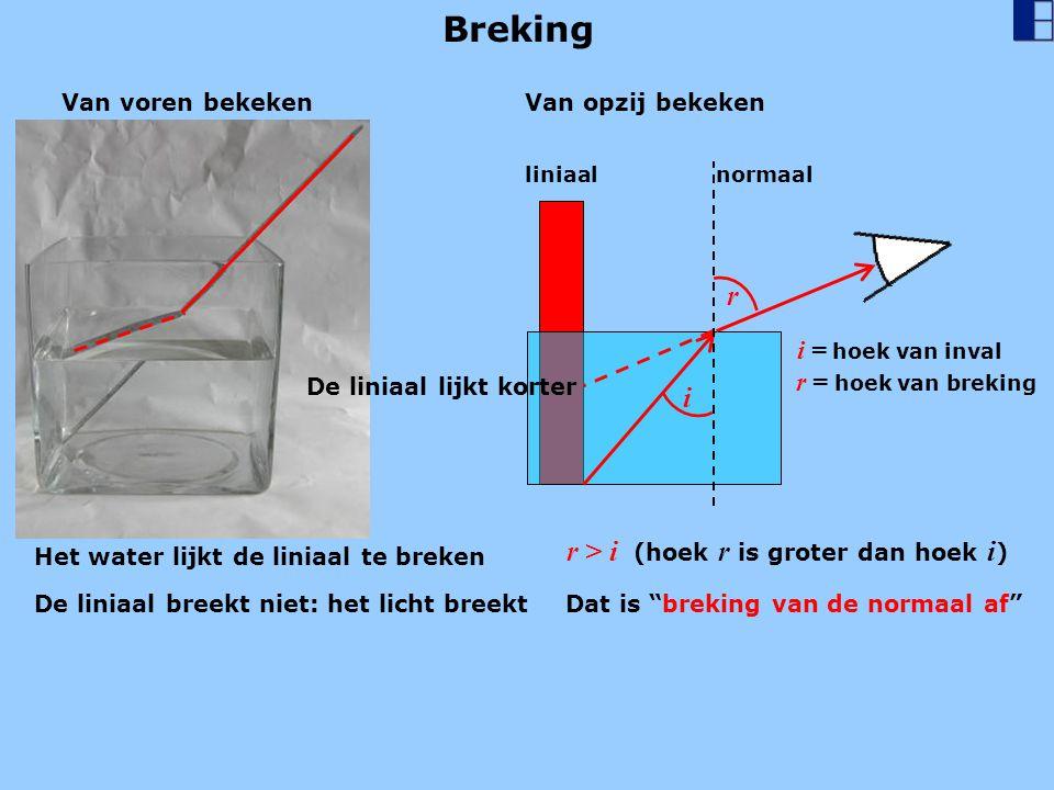 Wet van Snellius i Water r  normaal Een lichtstraal, die vanuit water Naar lucht gaat Breekt volgens de Wet van Snellius: Voorbeeld (water  lucht): Lucht n heet de brekingsindex Elke stof heeft een andere n i = hoek van inval in het water n i = brekingsindex van water (= 1,33) r = hoek van breking in de lucht n r = brekingsindex van lucht (= 1,00) 4 grootheden.