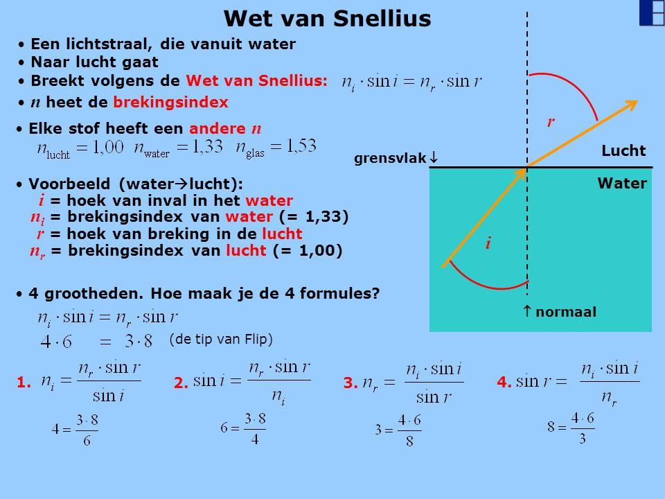 Wet van Snellius i Water r  normaal Een lichtstraal, die vanuit water Naar lucht gaat Breekt volgens de Wet van Snellius: Voorbeeld (water  lucht):