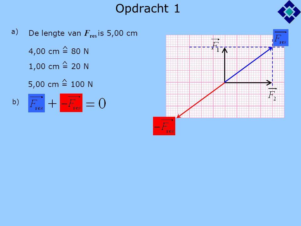 Opdracht 1 a) 4,00 cm = 80 N ^ 1,00 cm = 20 N ^ 5,00 cm = 100 N ^ De lengte van F res is 5,00 cm b)