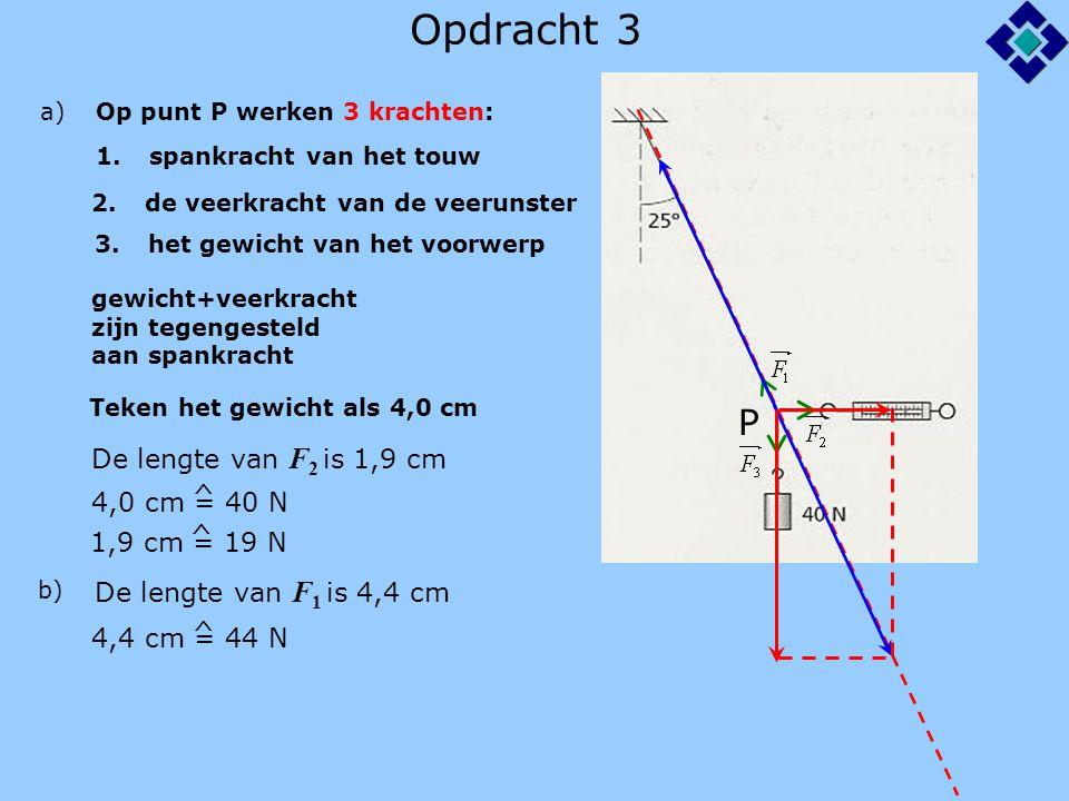 Opdracht 3 a) P Op punt P werken 3 krachten: 1.spankracht van het touw 3.het gewicht van het voorwerp 2.de veerkracht van de veerunster Teken het gewi