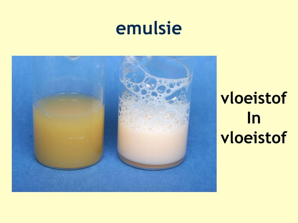 emulsie vloeistof In vloeistof